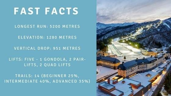 Fast facts about Lotte Arai Resort